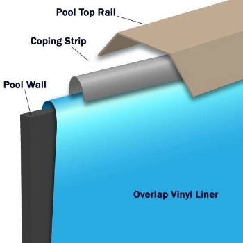 deep above ground pools